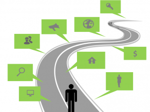 Using Customer Journey Mapping to Drive Sales